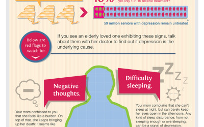 Depression in the Elderly – Recognize the Signs